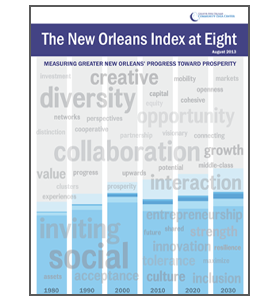 The New Orleans Index at Eight