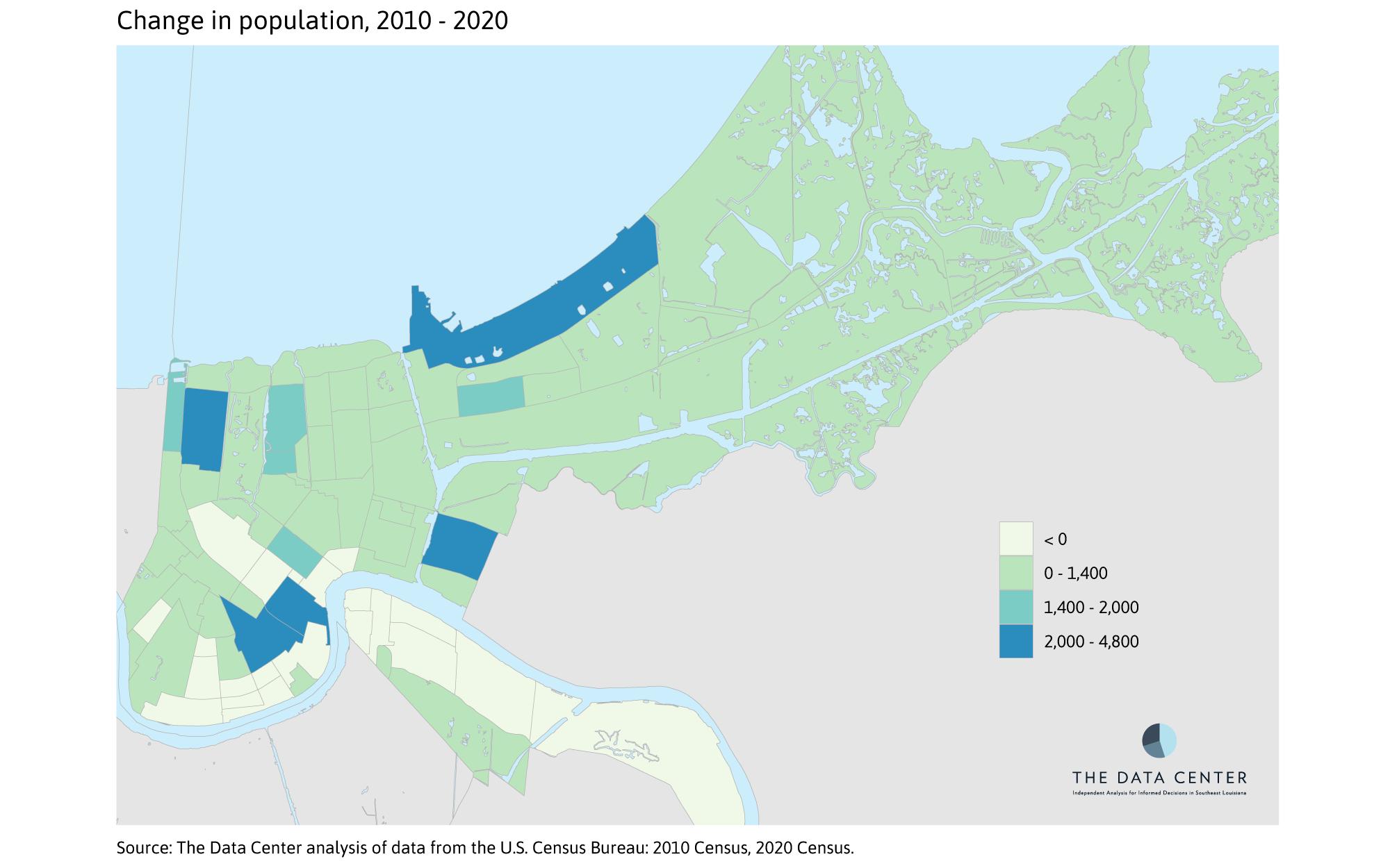 Percent Change, 2010 to 2020